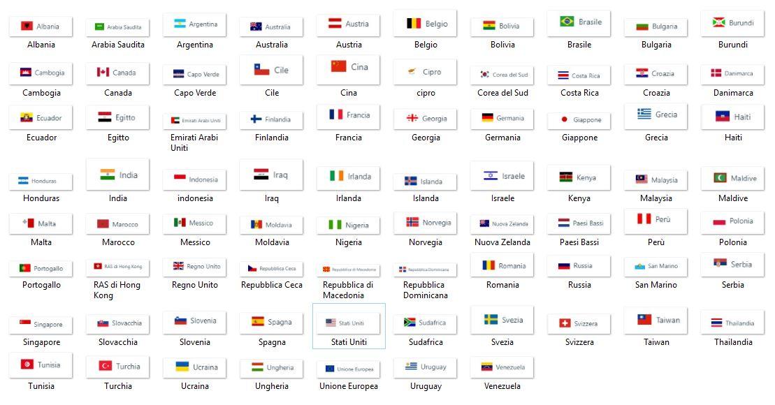 Nazioni visitatrici